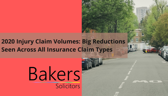 2020 Injury Claim Volumes: Big Reductions Seen Across All Insurance Claim Types